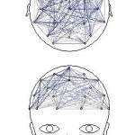Healing Spectrums Brainwave Studies